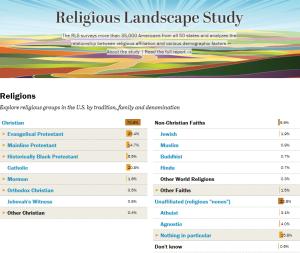 Pew_Forum_-_Religious_Landscape_Study
